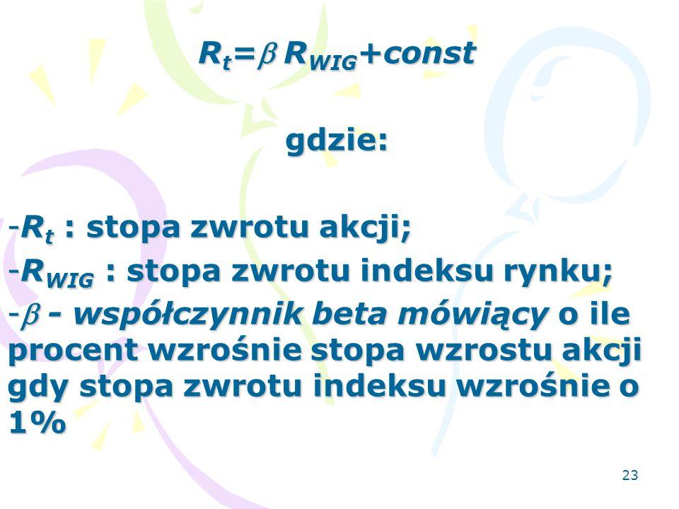 Rt= RWIG+const gdzie: Rt : stopa zwrotu akcji; RWIG : stopa zwrotu indeksu rynku;
