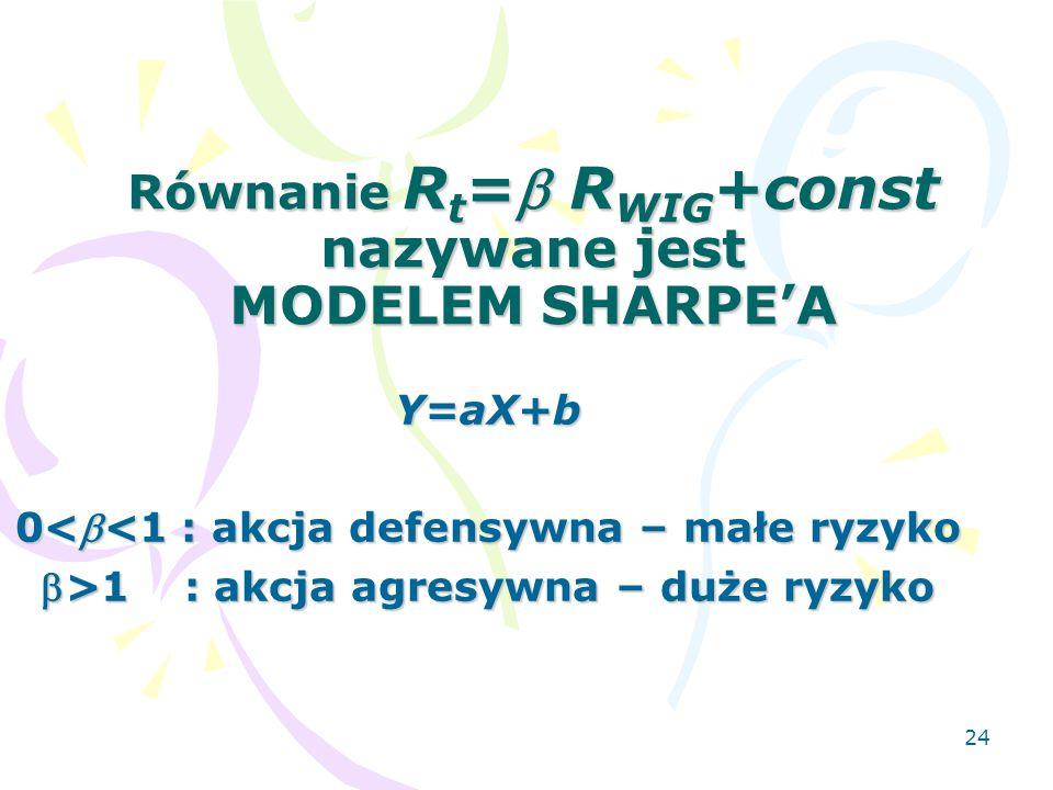Równanie Rt= RWIG+const nazywane jest MODELEM SHARPE'A