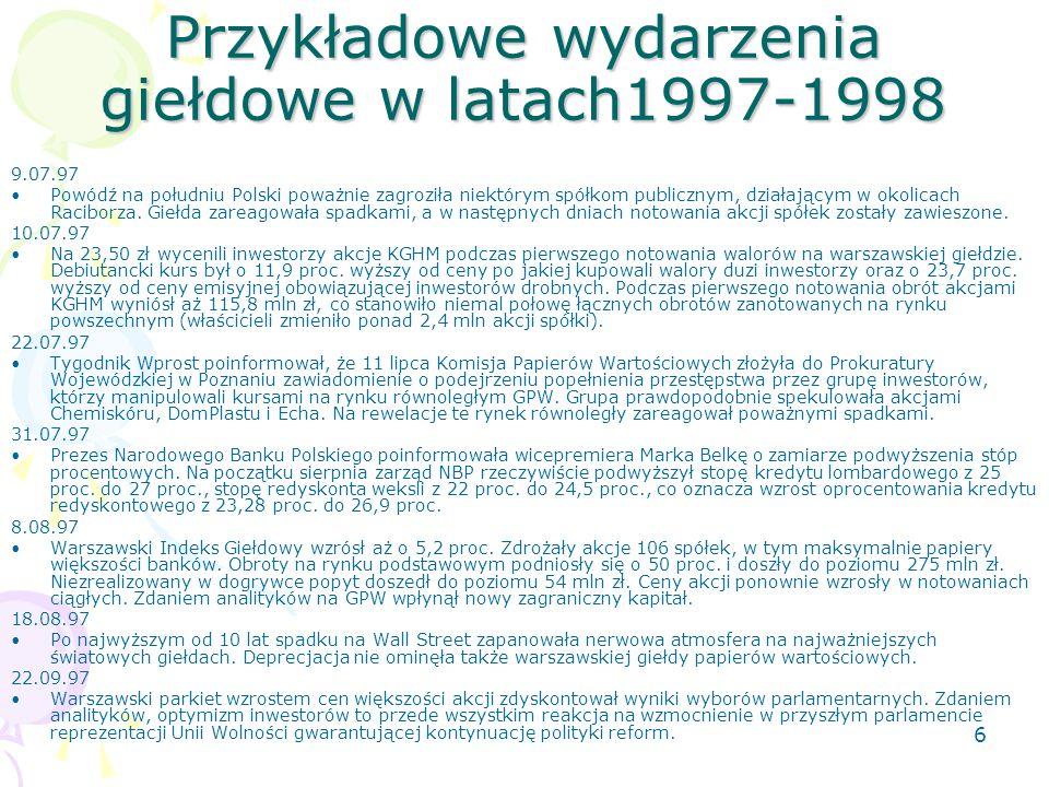 Przykładowe wydarzenia giełdowe w latach1997-1998