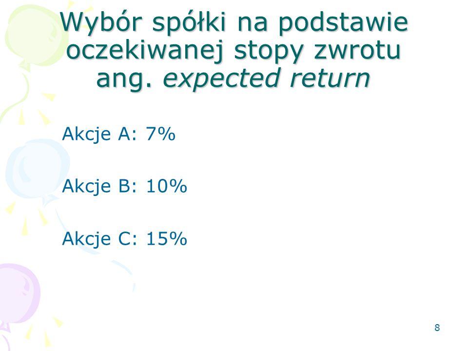 Wybór spółki na podstawie oczekiwanej stopy zwrotu ang. expected return