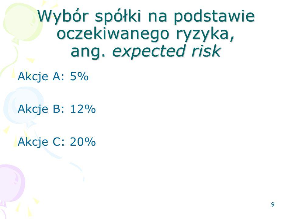Wybór spółki na podstawie oczekiwanego ryzyka, ang. expected risk