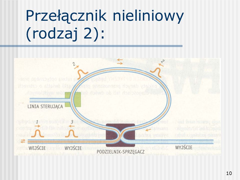 Przełącznik nieliniowy (rodzaj 2):
