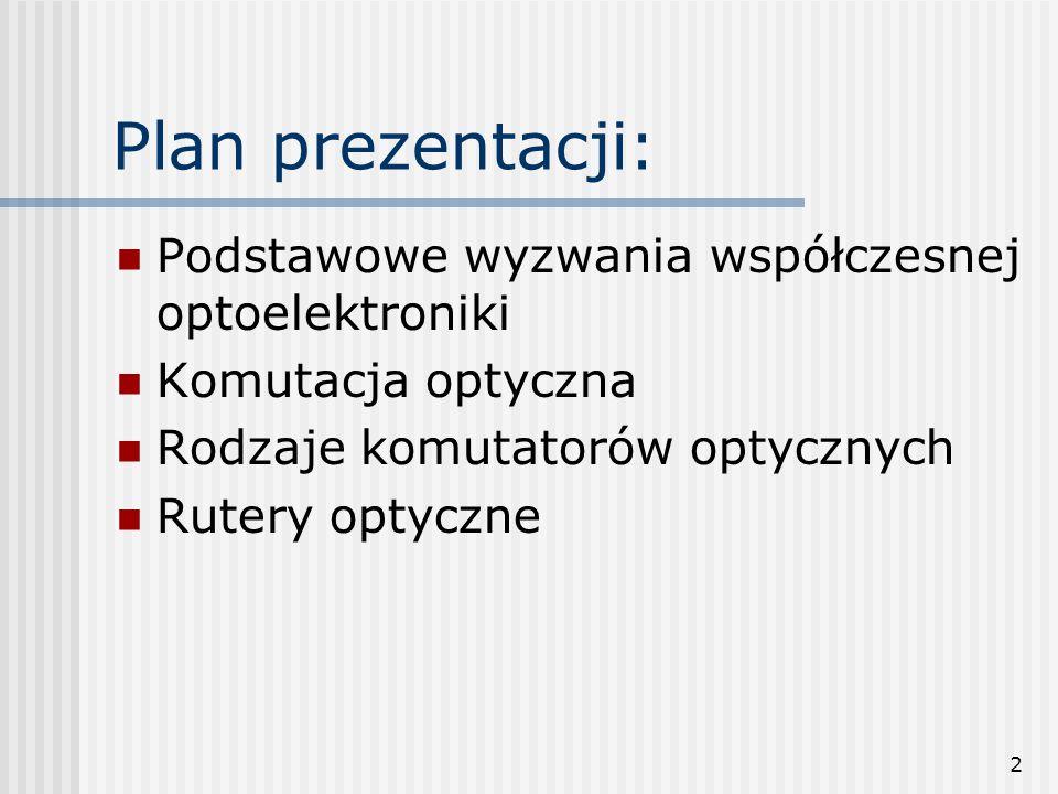 Plan prezentacji: Podstawowe wyzwania współczesnej optoelektroniki