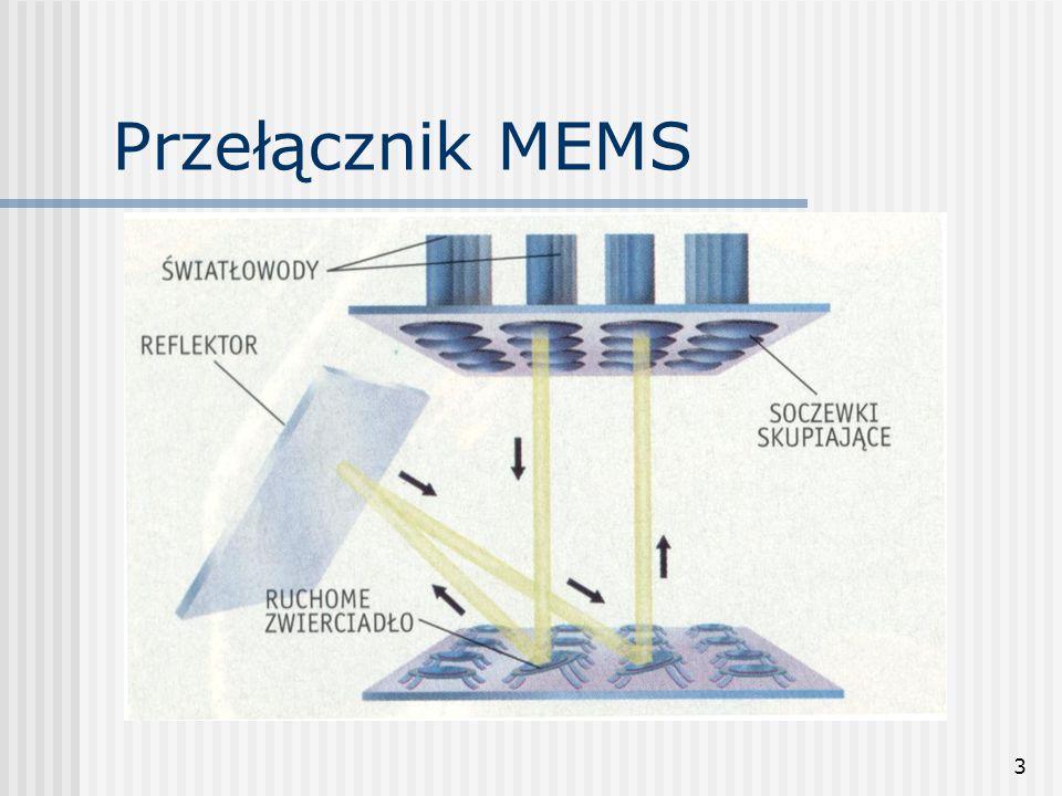 Przełącznik MEMS