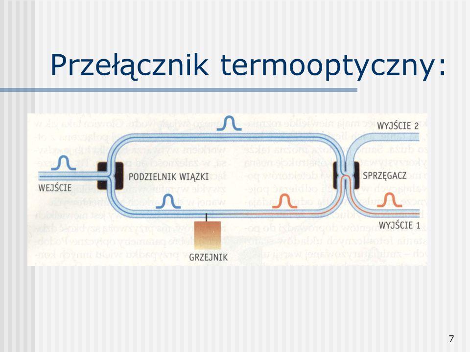 Przełącznik termooptyczny:
