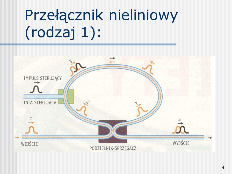 Przełącznik nieliniowy (rodzaj 1):