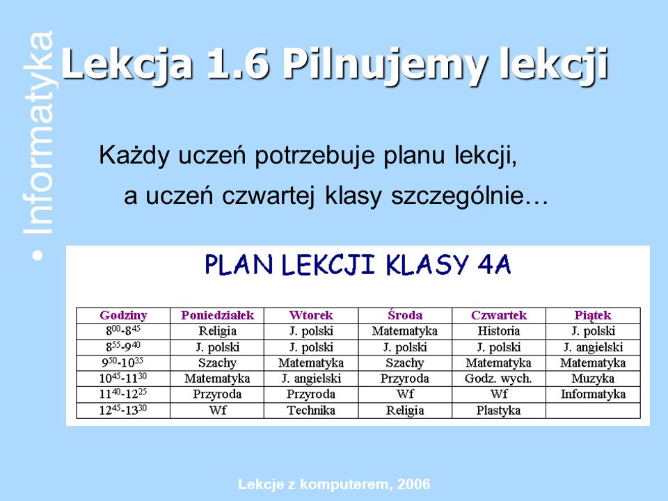 Lekcja 1.6 Pilnujemy lekcji