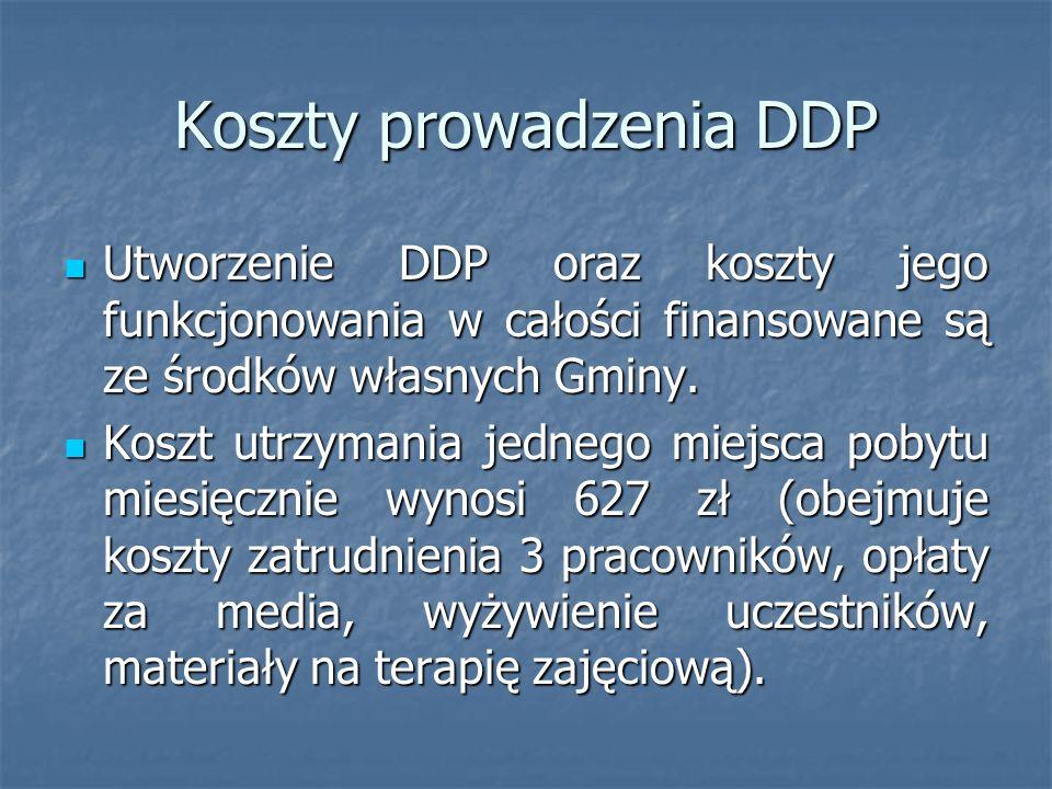 Koszty prowadzenia DDP