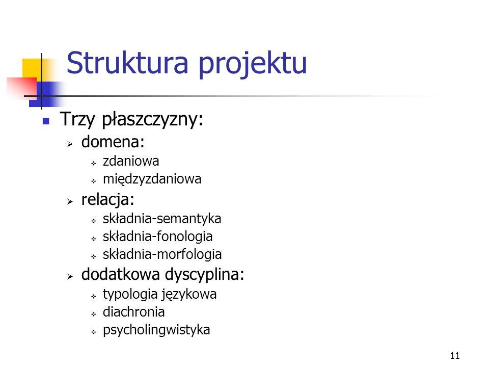 Struktura projektu Trzy płaszczyzny: domena: relacja:
