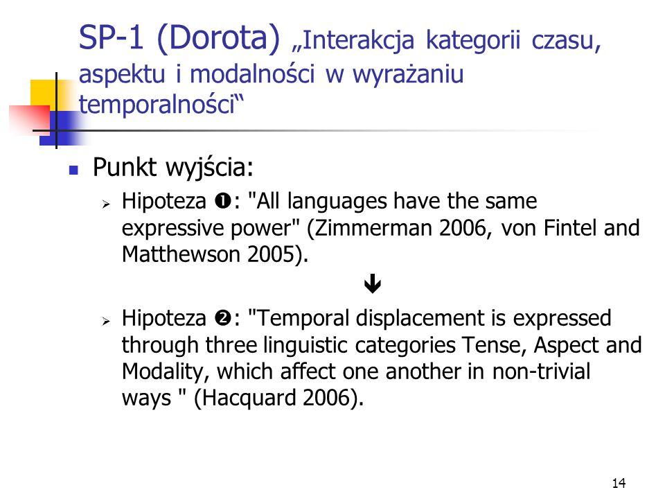"""SP-1 (Dorota) """"Interakcja kategorii czasu, aspektu i modalności w wyrażaniu temporalności"""