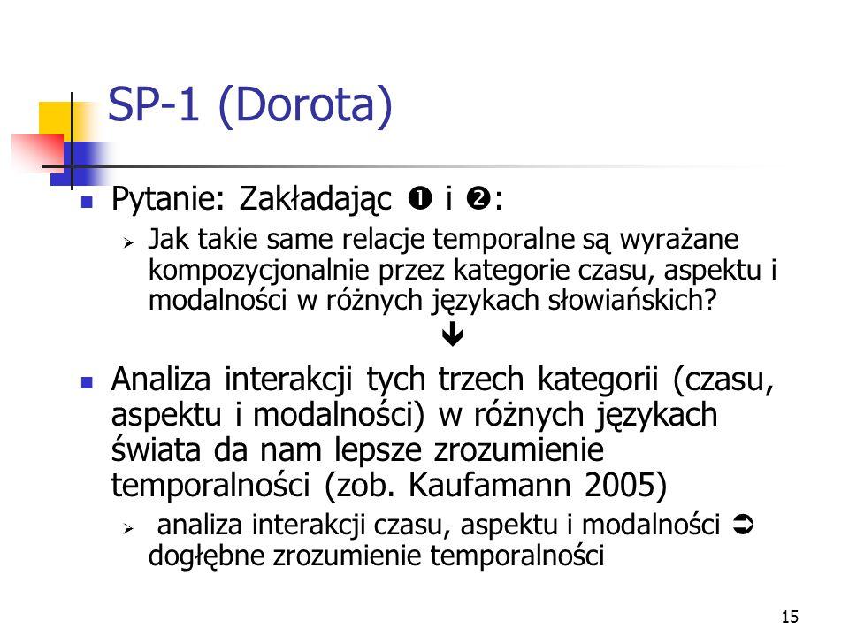 SP-1 (Dorota) Pytanie: Zakładając  i :