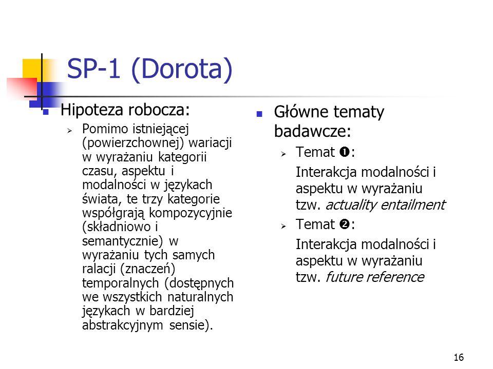 SP-1 (Dorota) Hipoteza robocza: Główne tematy badawcze: Temat :