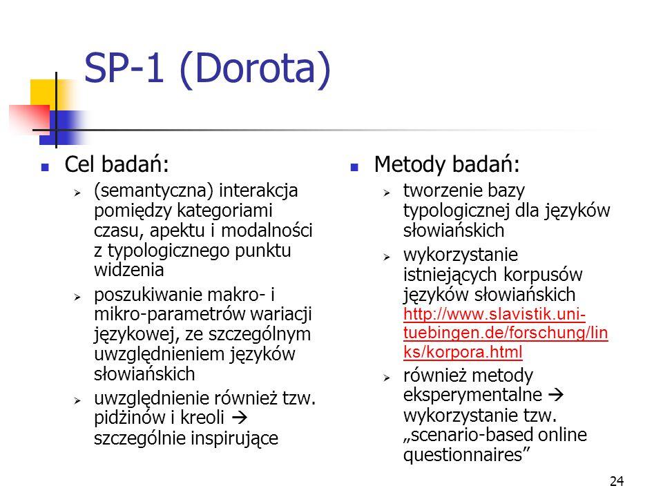 SP-1 (Dorota) Cel badań: Metody badań: