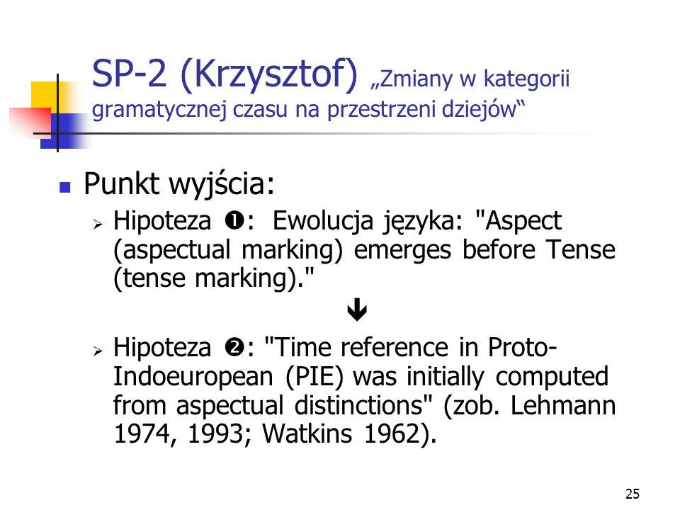 """SP-2 (Krzysztof) """"Zmiany w kategorii gramatycznej czasu na przestrzeni dziejów"""