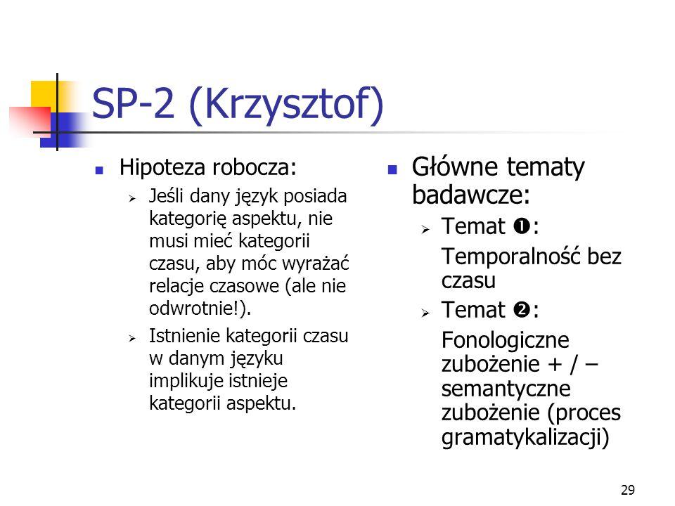 SP-2 (Krzysztof) Główne tematy badawcze: Hipoteza robocza: Temat :