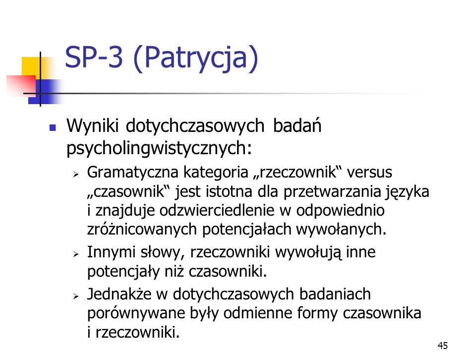 SP-3 (Patrycja) Wyniki dotychczasowych badań psycholingwistycznych: