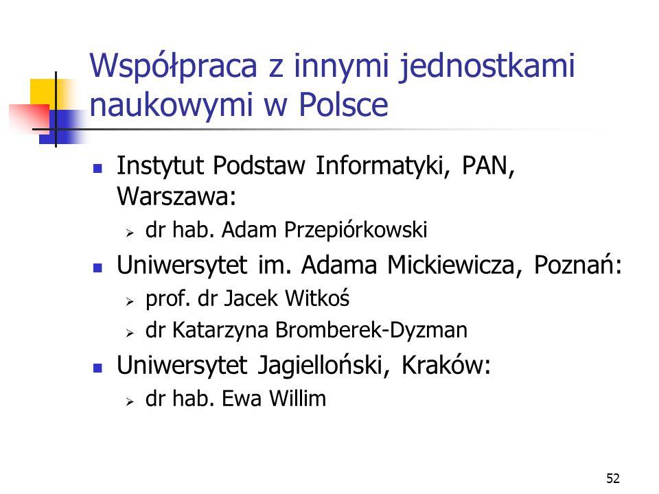 Współpraca z innymi jednostkami naukowymi w Polsce