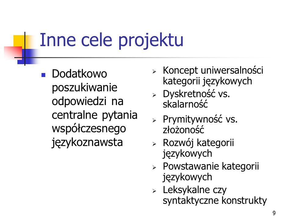 Inne cele projektu Dodatkowo poszukiwanie odpowiedzi na centralne pytania współczesnego językoznawsta.