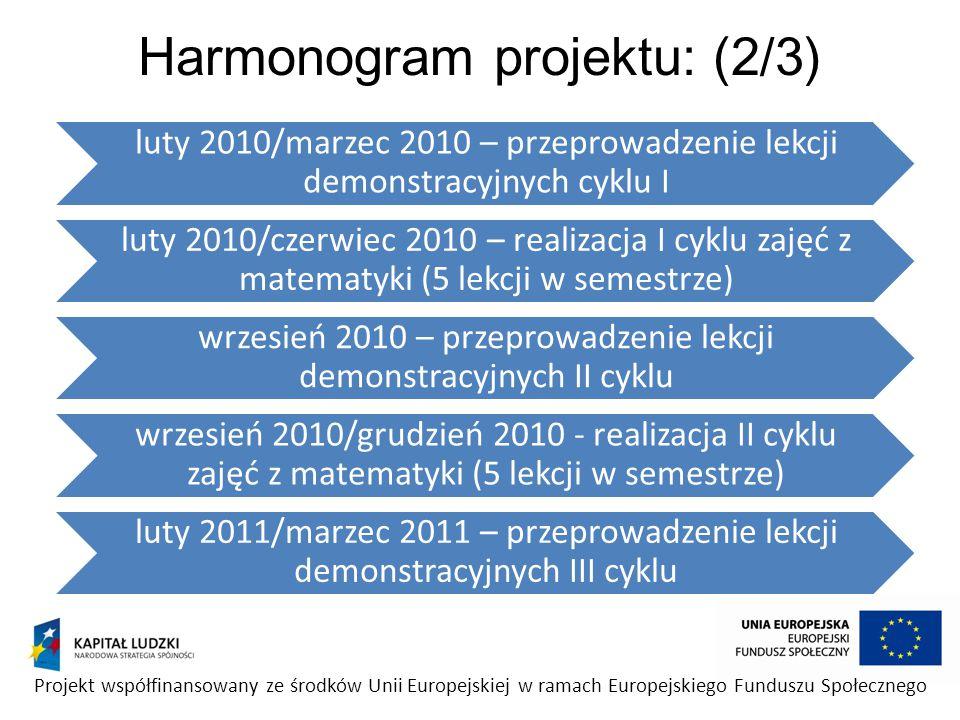 Harmonogram projektu: (2/3)