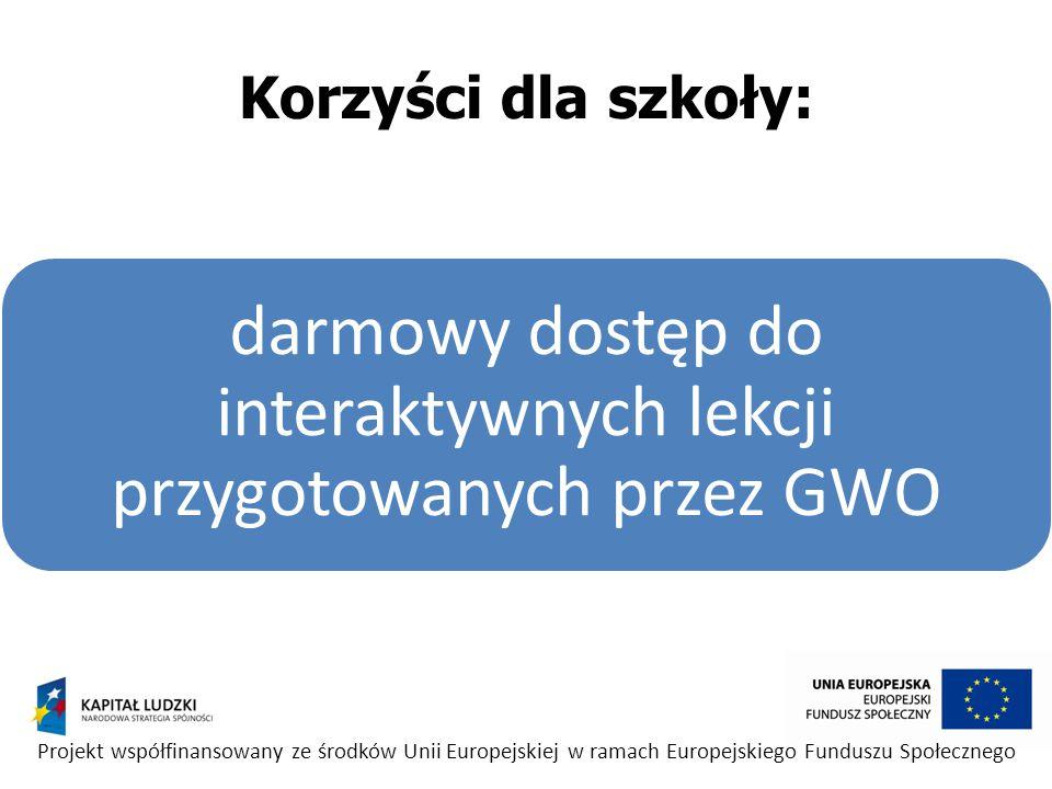 darmowy dostęp do interaktywnych lekcji przygotowanych przez GWO