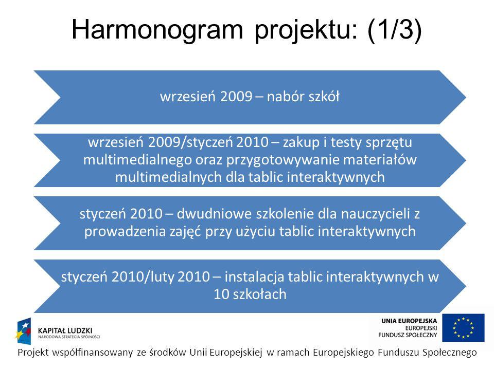 Harmonogram projektu: (1/3)