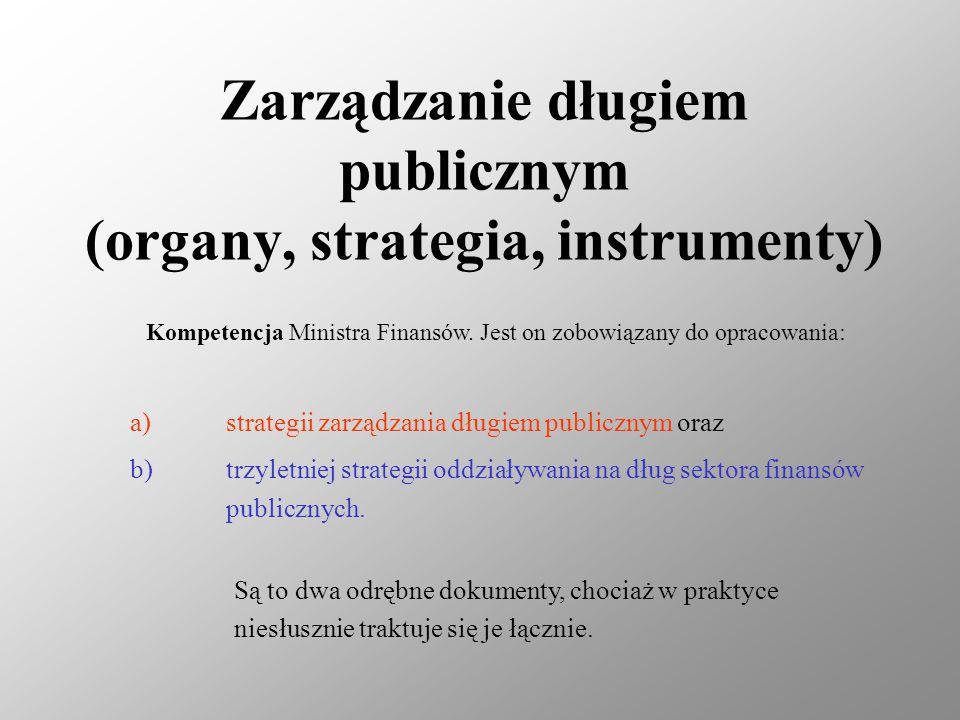 Zarządzanie długiem publicznym (organy, strategia, instrumenty)