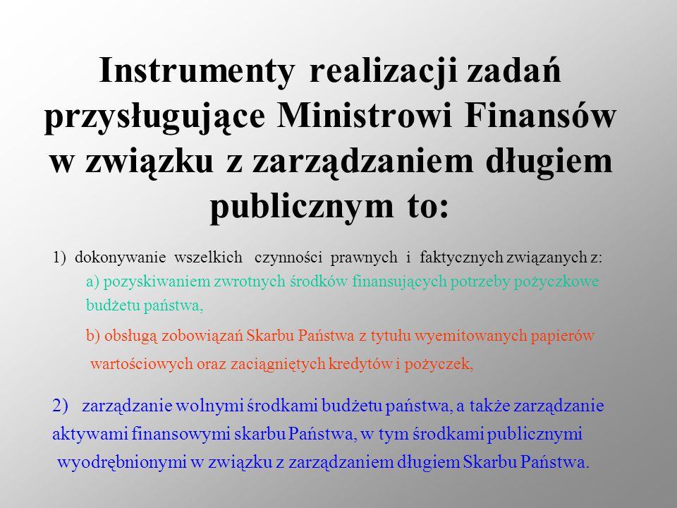 Instrumenty realizacji zadań przysługujące Ministrowi Finansów w związku z zarządzaniem długiem publicznym to: