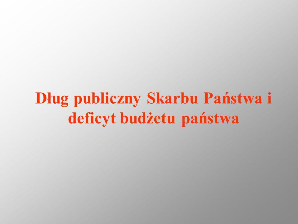 Dług publiczny Skarbu Państwa i deficyt budżetu państwa