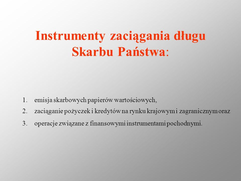 Instrumenty zaciągania długu Skarbu Państwa: