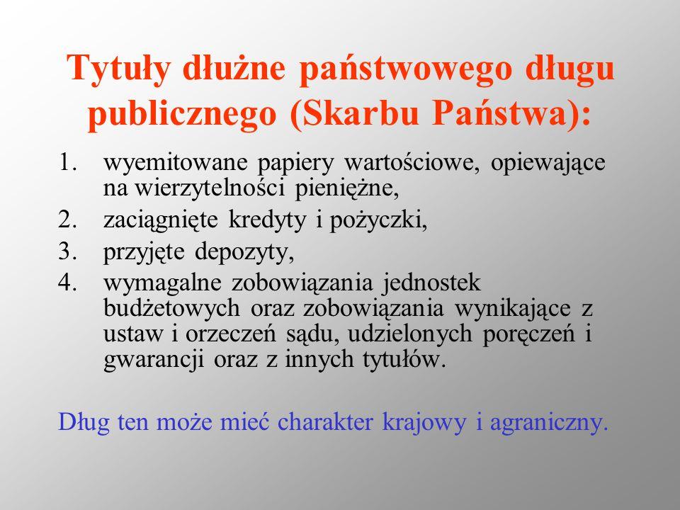 Tytuły dłużne państwowego długu publicznego (Skarbu Państwa):