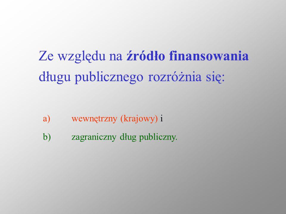 Ze względu na źródło finansowania długu publicznego rozróżnia się: