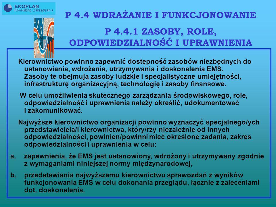 P 4.4 WDRAŻANIE I FUNKCJONOWANIE