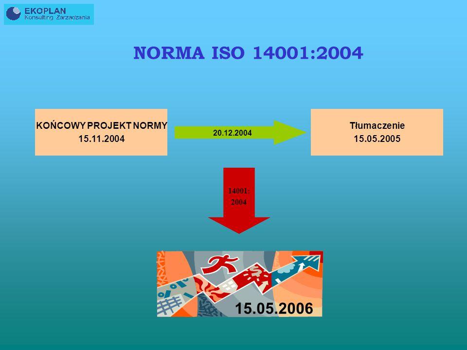 NORMA ISO 14001:2004 15.05.2006 KOŃCOWY PROJEKT NORMY 15.11.2004