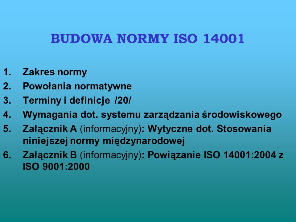 BUDOWA NORMY ISO 14001 Zakres normy Powołania normatywne