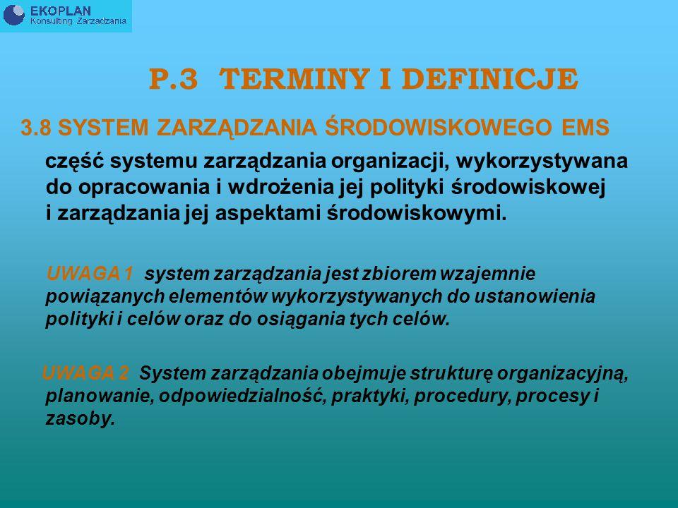 P.3 TERMINY I DEFINICJE 3.8 SYSTEM ZARZĄDZANIA ŚRODOWISKOWEGO EMS