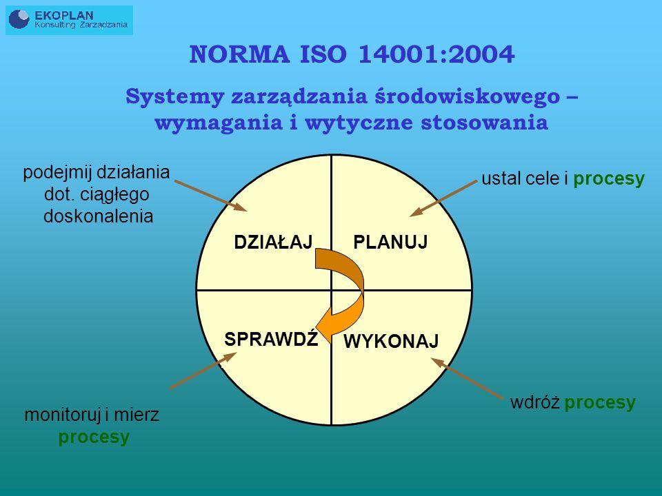 Systemy zarządzania środowiskowego – wymagania i wytyczne stosowania