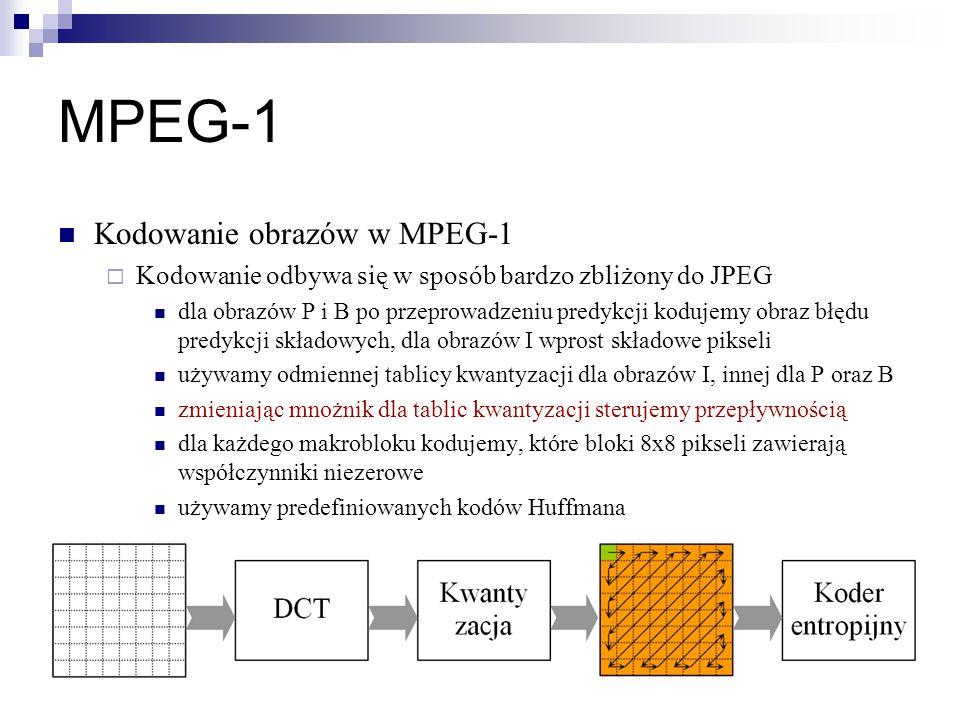 MPEG-1 Kodowanie obrazów w MPEG-1