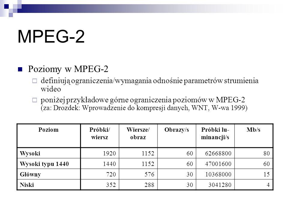 MPEG-2 Poziomy w MPEG-2. definiują ograniczenia/wymagania odnośnie parametrów strumienia wideo.