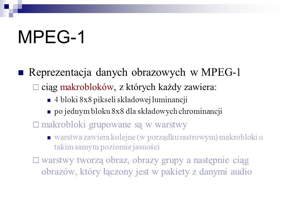 MPEG-1 Reprezentacja danych obrazowych w MPEG-1