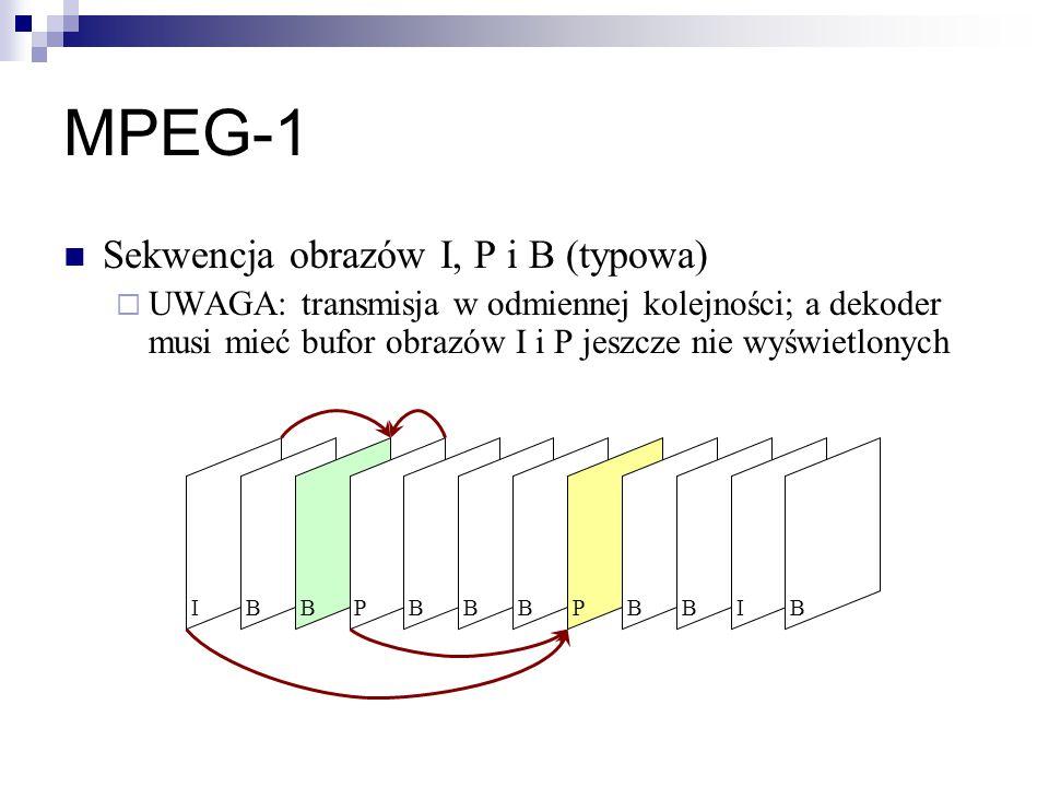 MPEG-1 Sekwencja obrazów I, P i B (typowa)