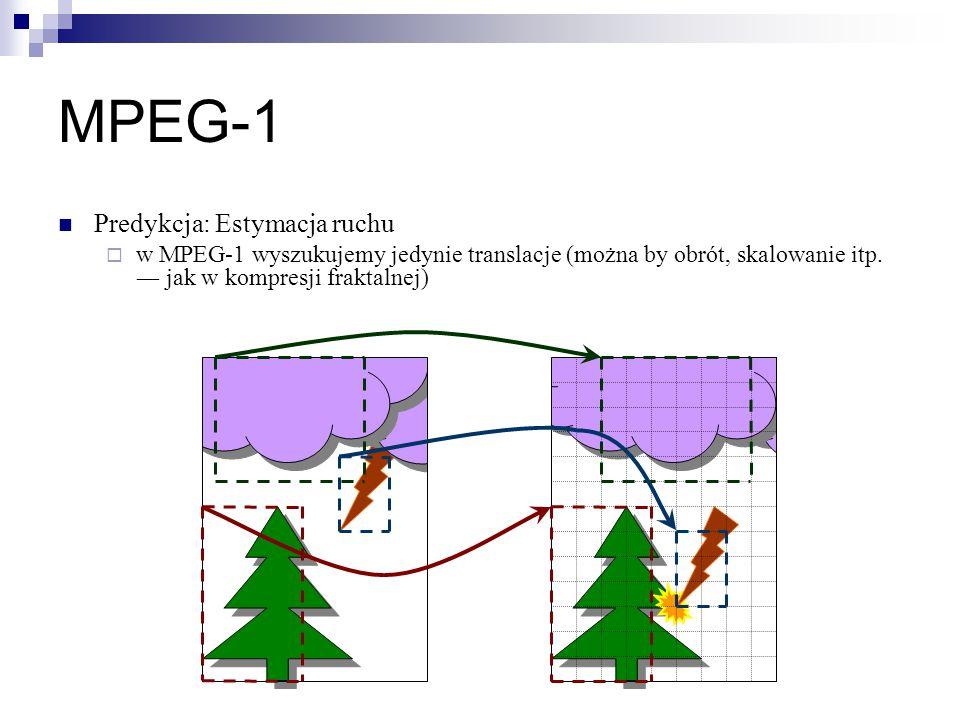 MPEG-1 Predykcja: Estymacja ruchu