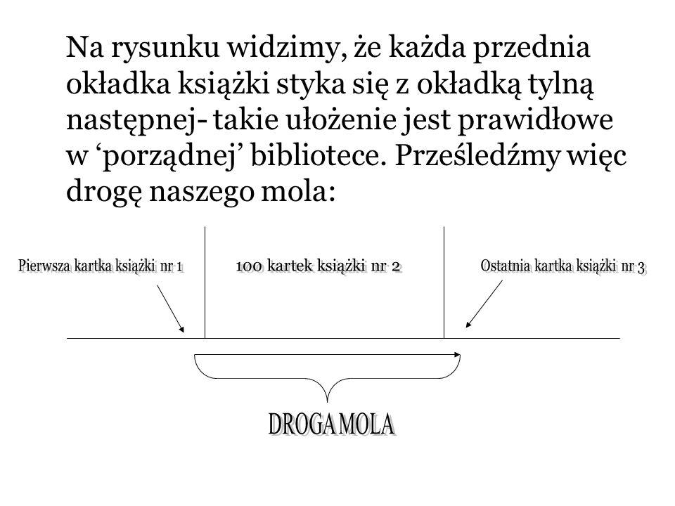 Na rysunku widzimy, że każda przednia okładka książki styka się z okładką tylną następnej- takie ułożenie jest prawidłowe w 'porządnej' bibliotece. Prześledźmy więc drogę naszego mola: