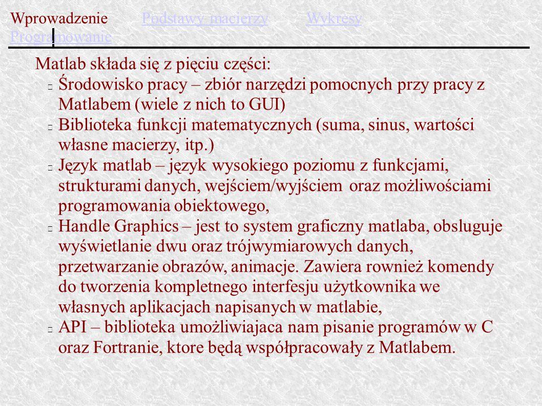 Matlab składa się z pięciu części: