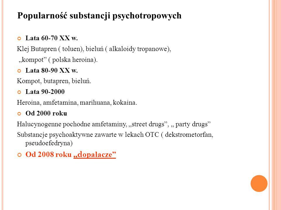 Popularność substancji psychotropowych