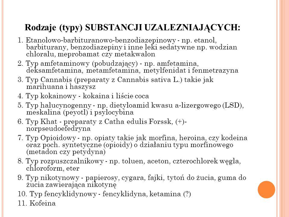 Rodzaje (typy) SUBSTANCJI UZALEZNIAJĄCYCH: