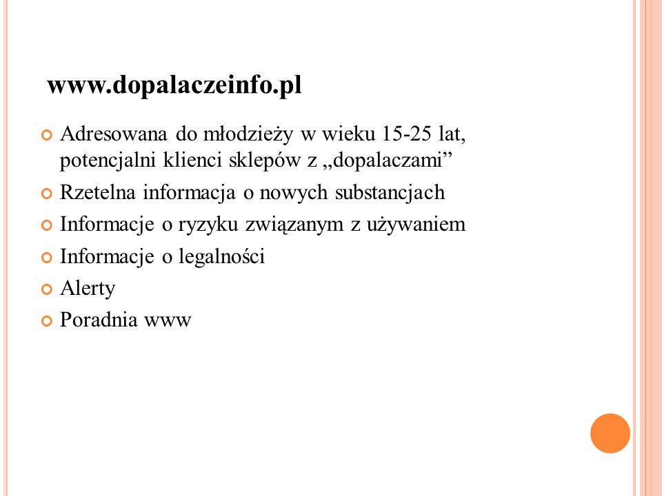 """www.dopalaczeinfo.pl Adresowana do młodzieży w wieku 15-25 lat, potencjalni klienci sklepów z """"dopalaczami"""