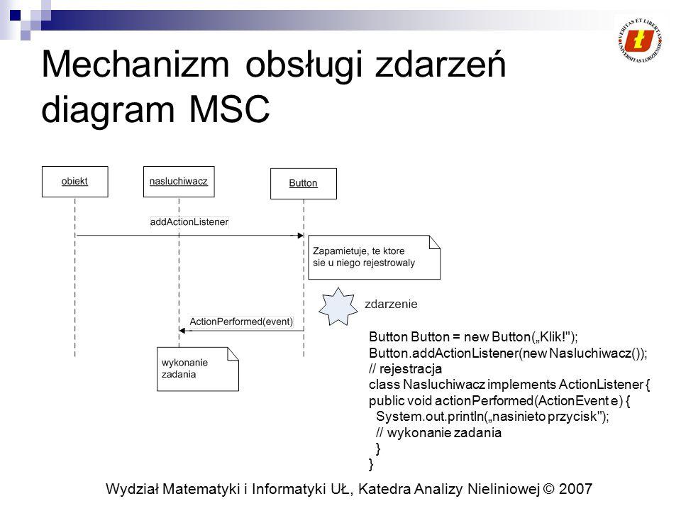 Mechanizm obsługi zdarzeń diagram MSC