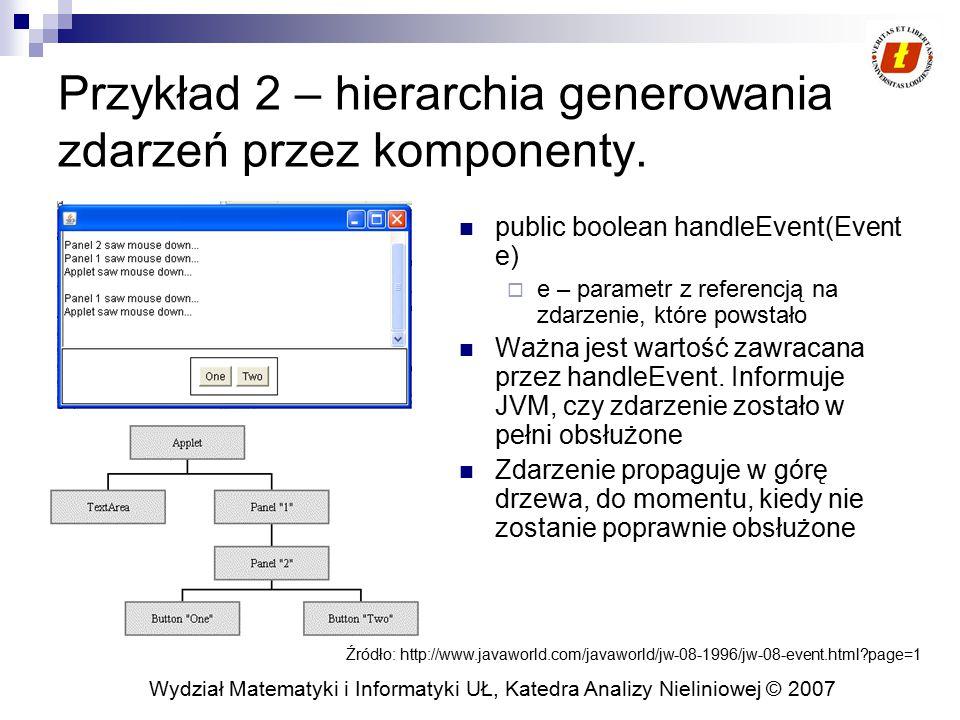Przykład 2 – hierarchia generowania zdarzeń przez komponenty.