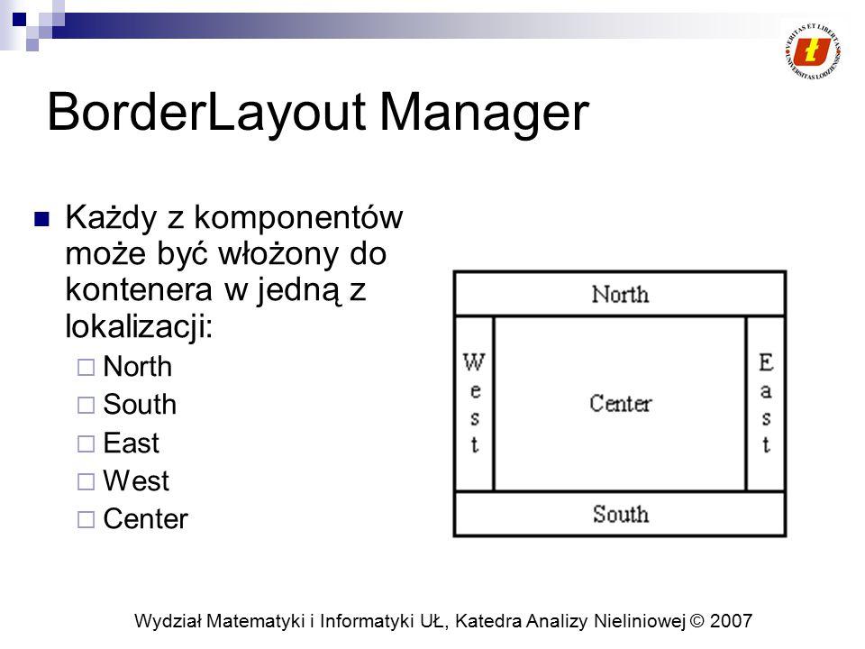 BorderLayout Manager Każdy z komponentów może być włożony do kontenera w jedną z lokalizacji: North.