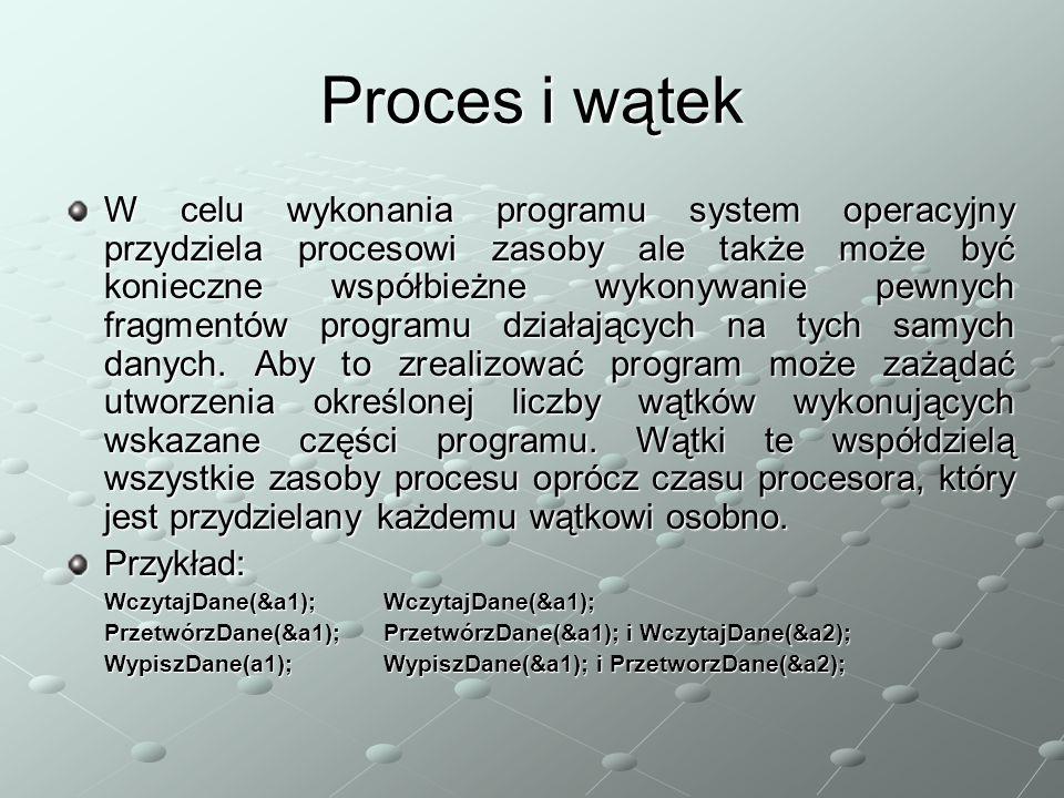 Proces i wątek